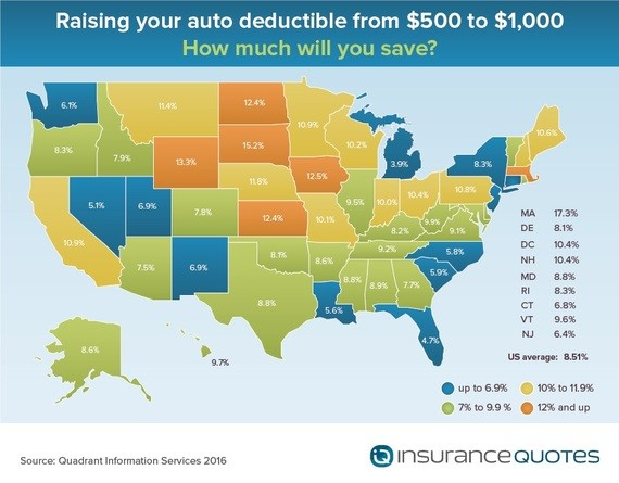 Raise Your Deductible